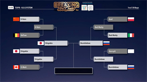 B-Boy Pre-Final Bracket