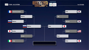 B-Girl Bracket Pre_final